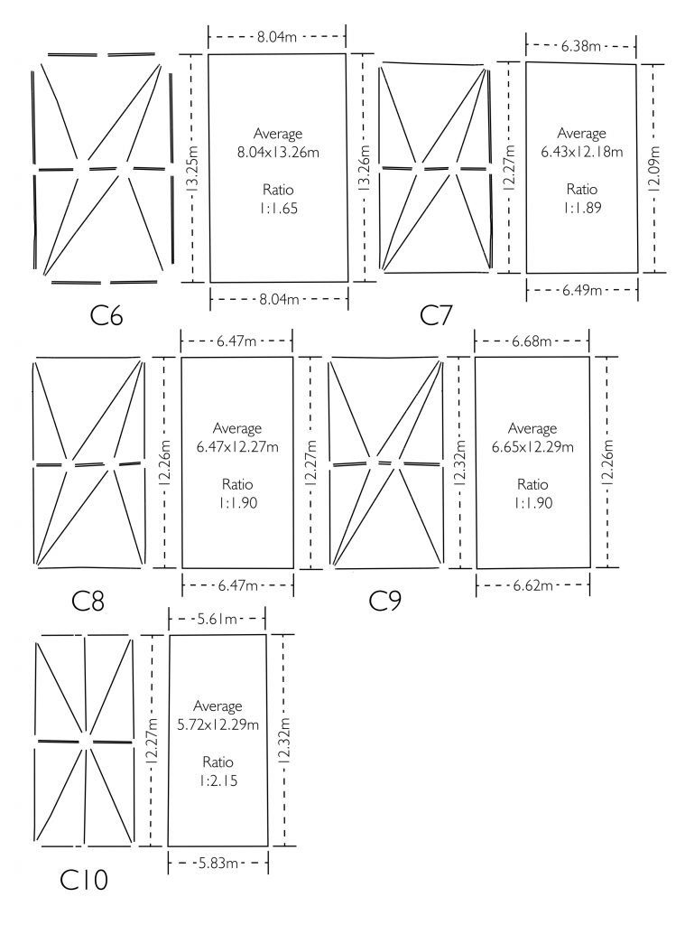 Image of dimensions of vaults plans in St Hugh's Choir at Lincoln