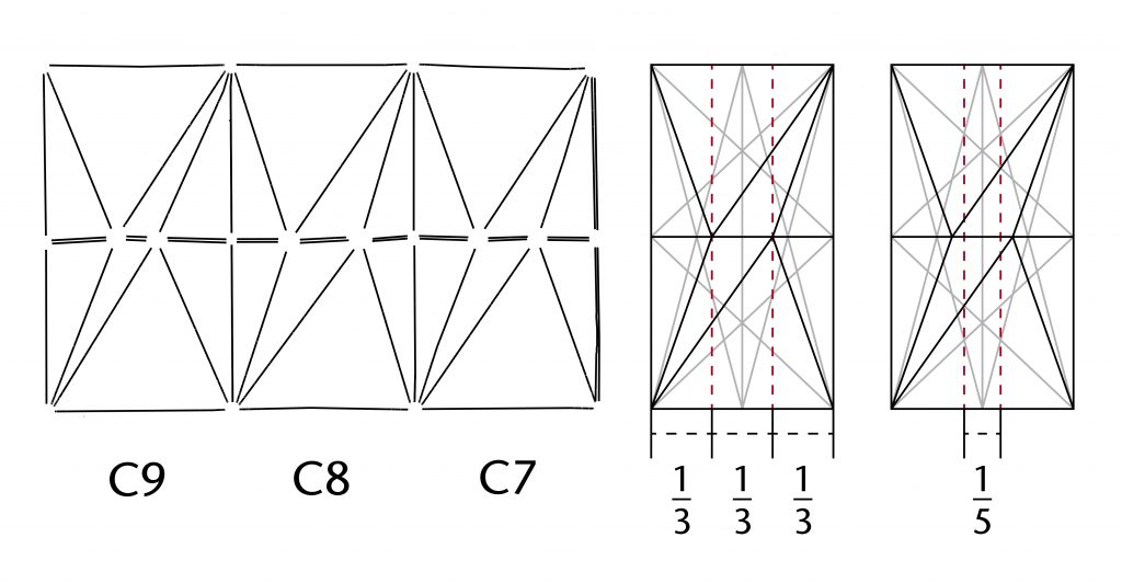 Diagram of proportions appearing at St Hugh's Choir in Lincoln Cathedral
