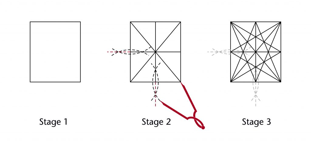 Diagram of step-by-step process  for setting out a starcut