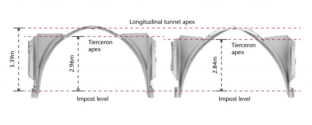 Longitudinal sections of choir and nave vaults at Ottery St Mary comparing apex and impost heights