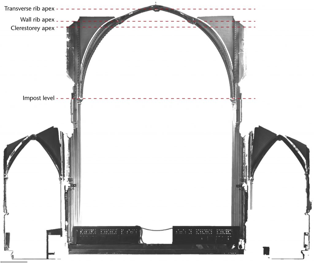 Transverse section of mesh model of nave at Ottery St Mary with horizontal lines showing impost level and apex heights