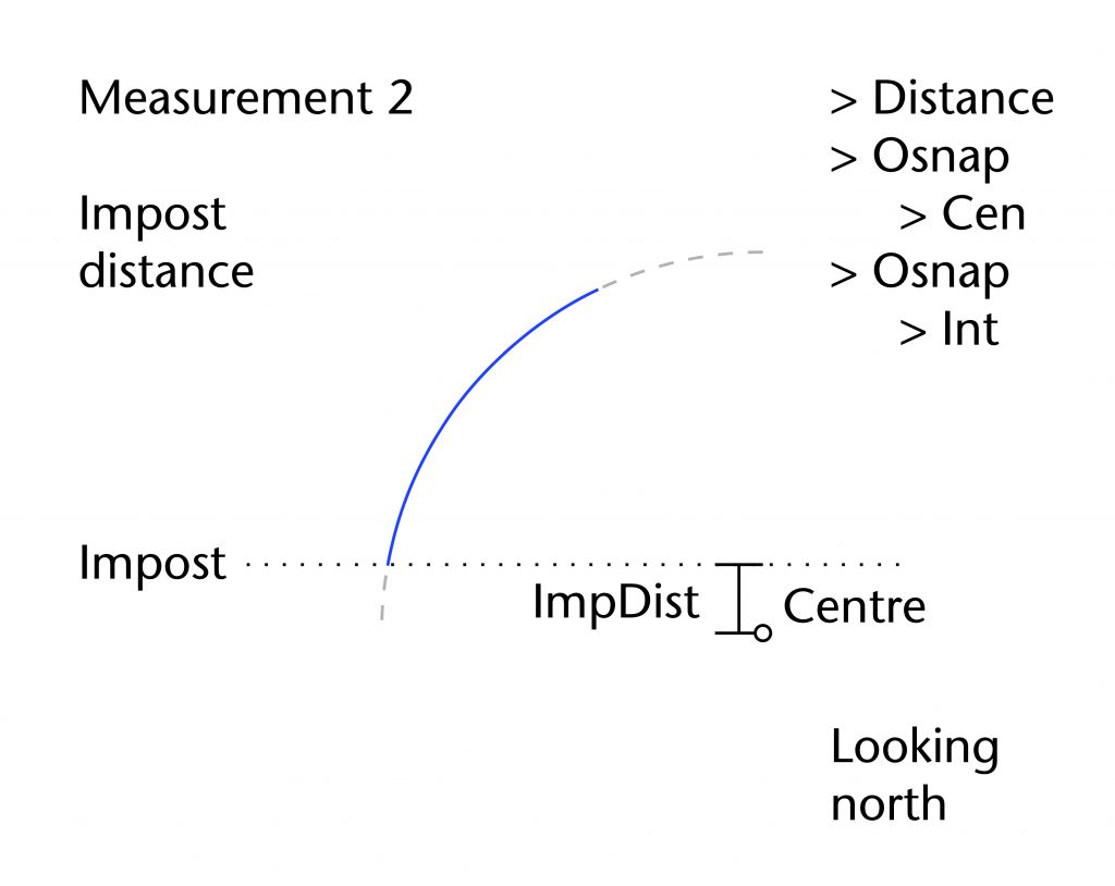 Diagram of impost distance measurement showing Rhinoceros commands for measuring process