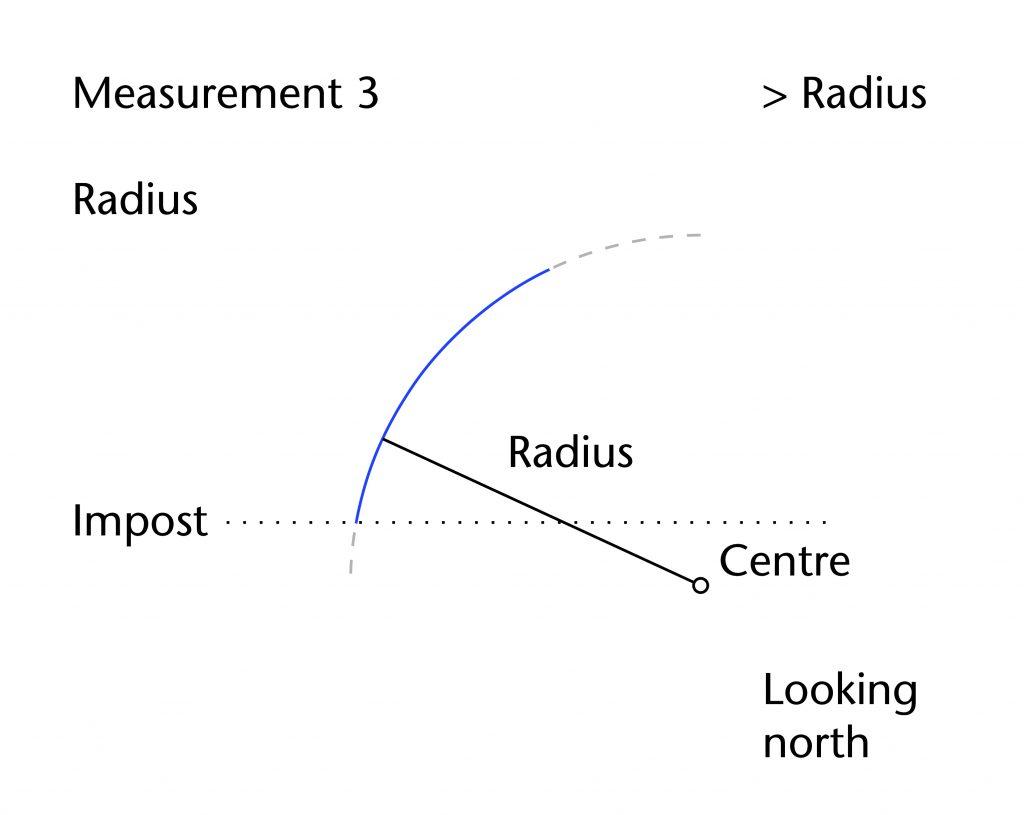 Diagram of radius measurement showing Rhinoceros commands for measuring radius