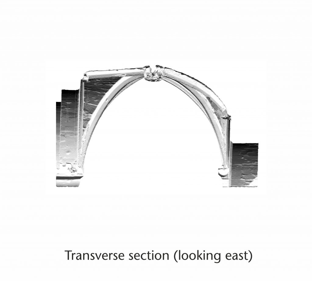 Transverse section of normal vector visualisation for the north nave aisle at Tewkesbury Abbey, looking east