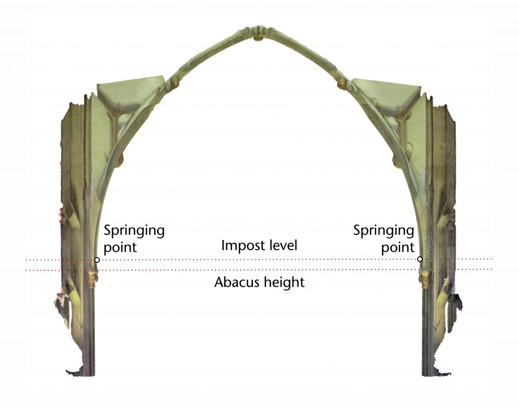 Transverse section of mesh model of the choir vault at Wells Cathedral showing impost level, abacus height and springing point