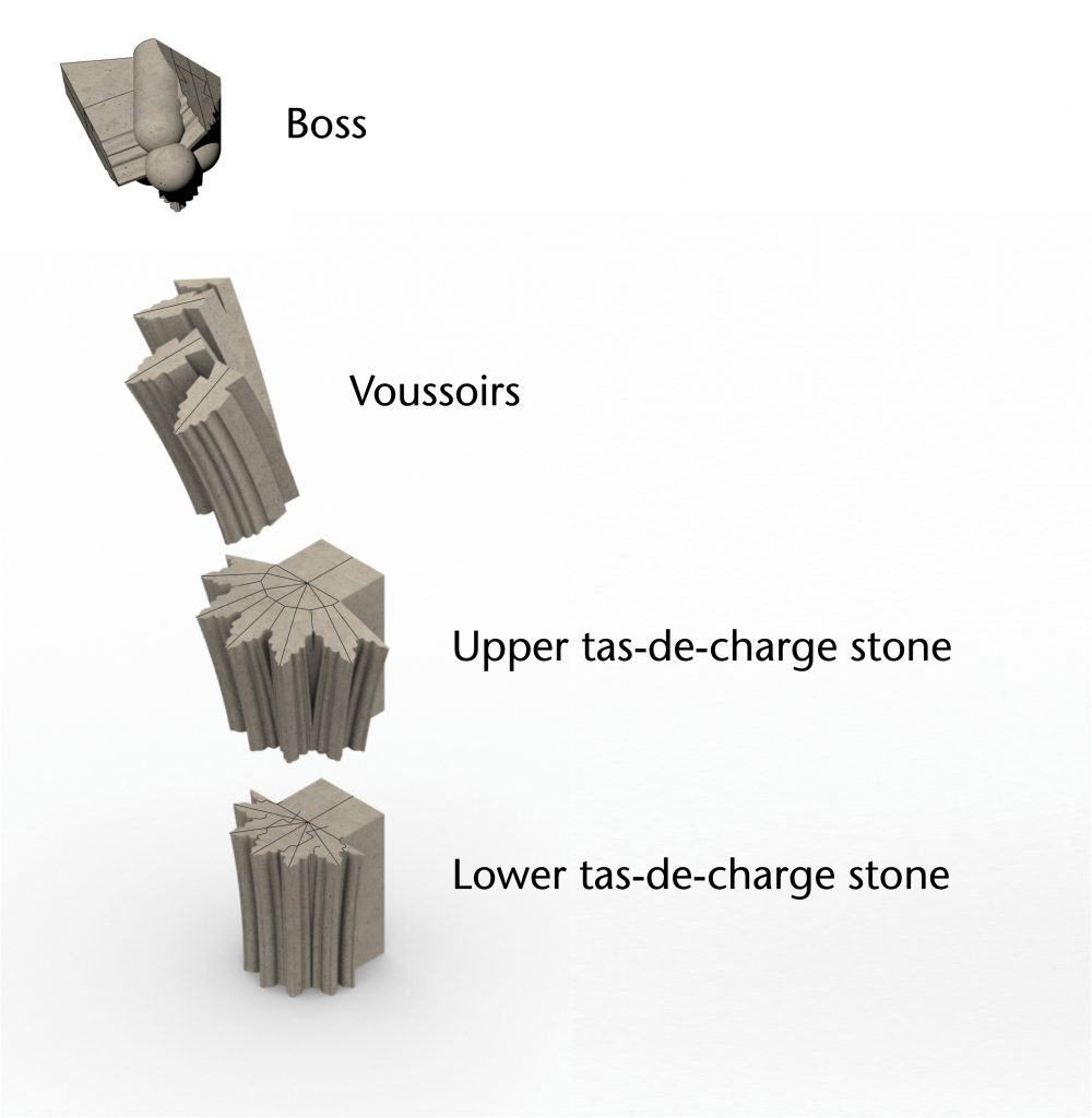 Image of the different component stone blocks in medieval ribs